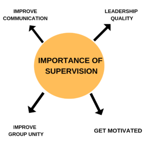 IMPORTANCE OF SUPERVISION