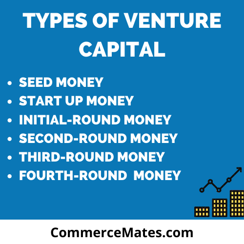TYPES OF VENTURE CAPITAL
