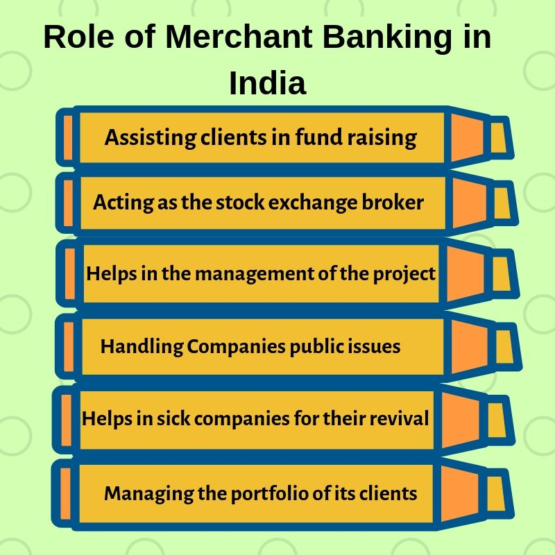 Role of Merchant Banking in India