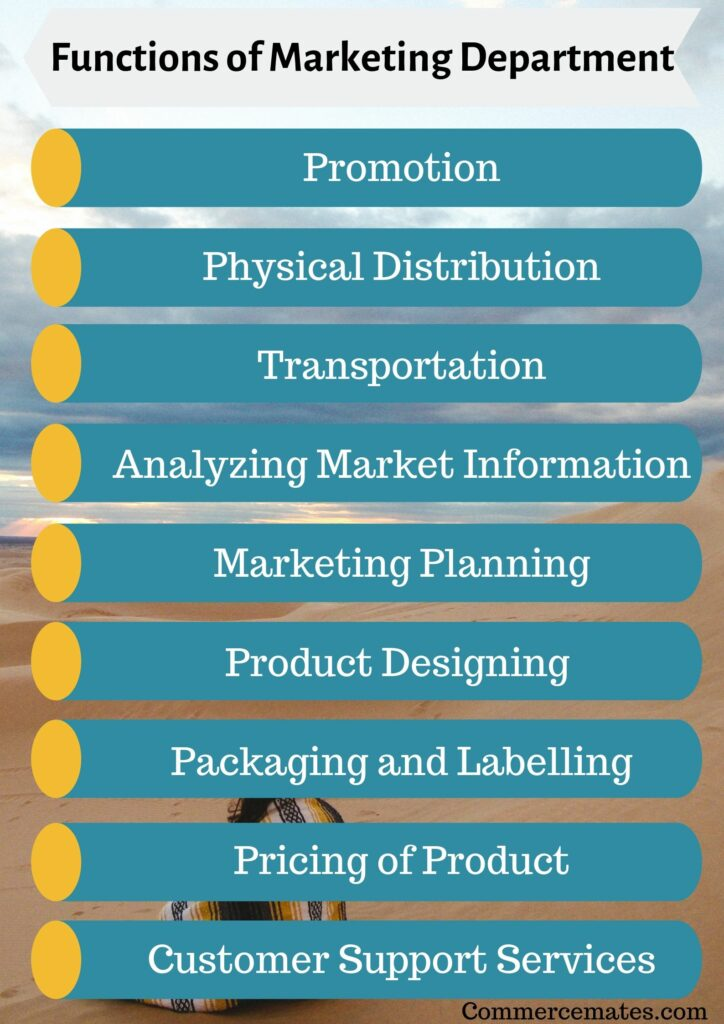 Functions of Marketing Department