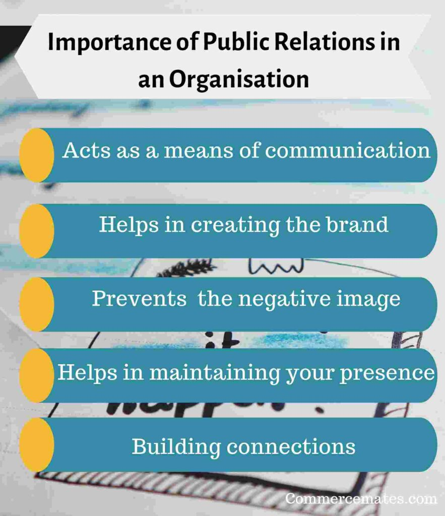 Importance of Public Relations in an Organisation