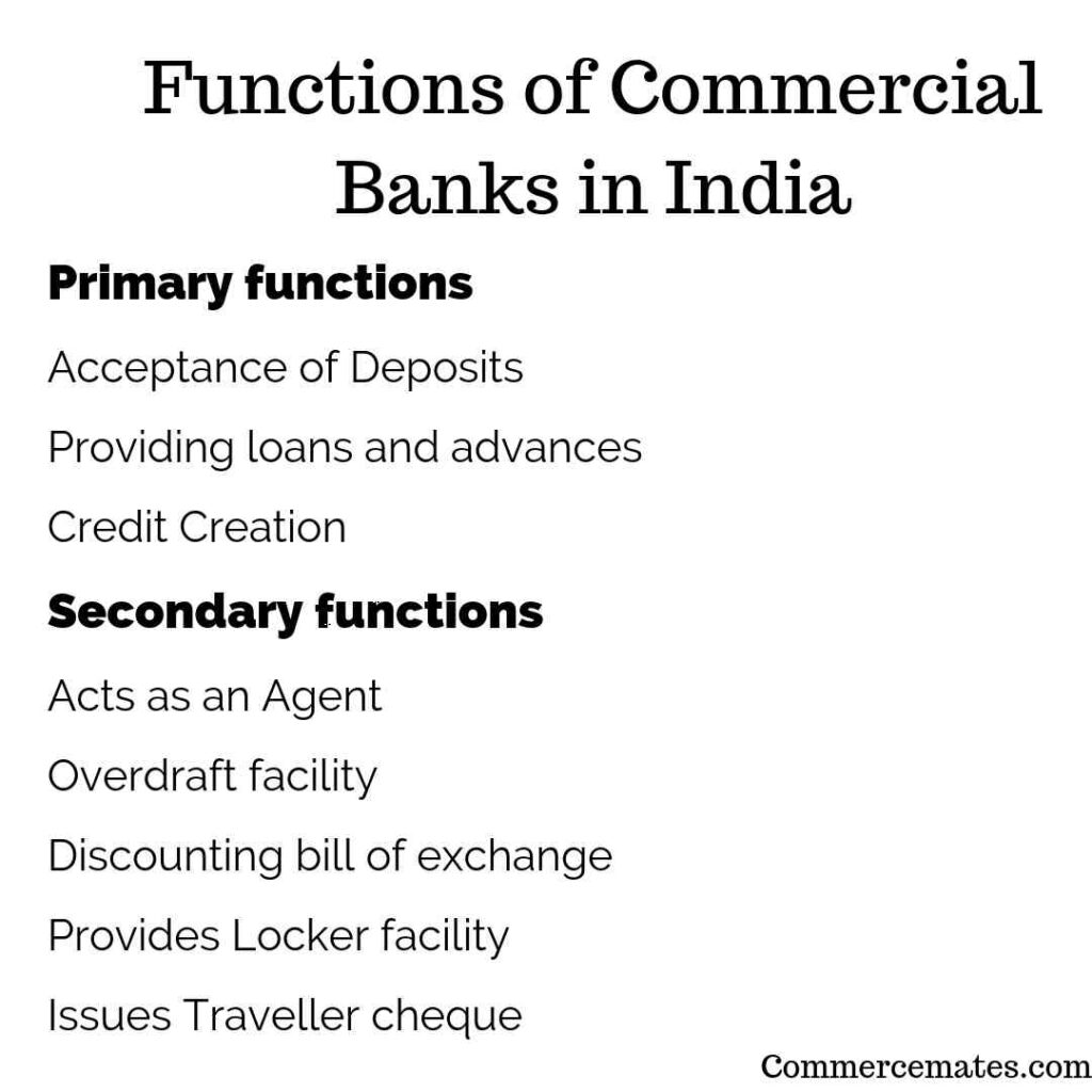Functions of Commercial Banks in India