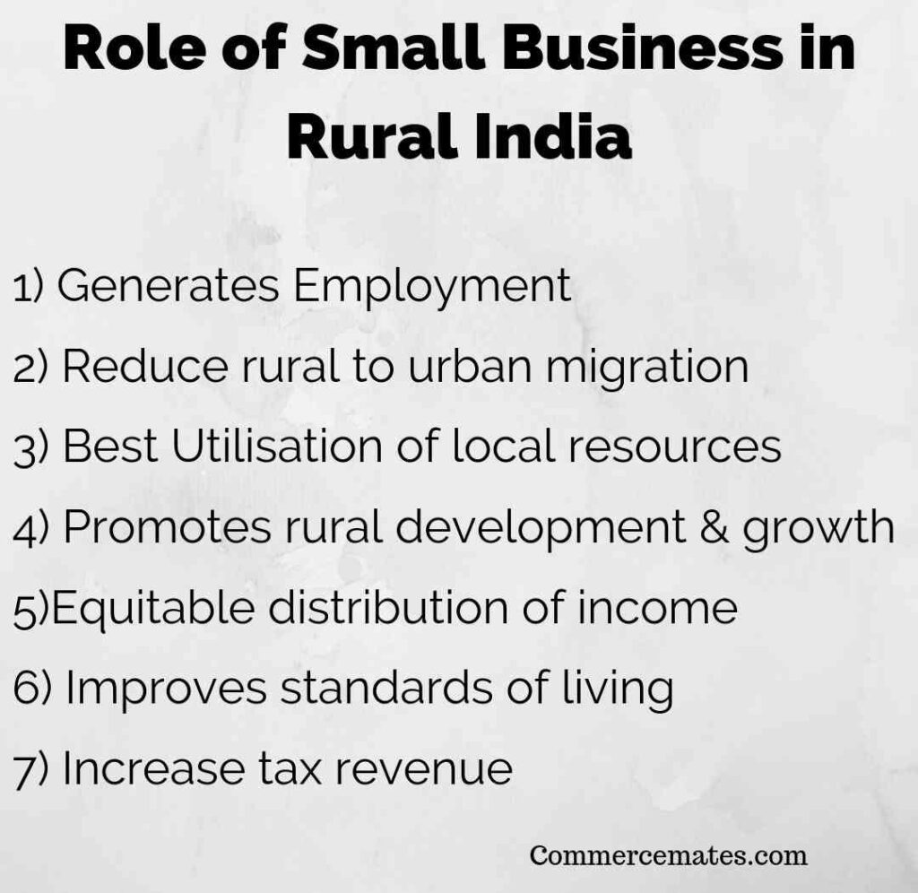 Role of Small Business in Rural India