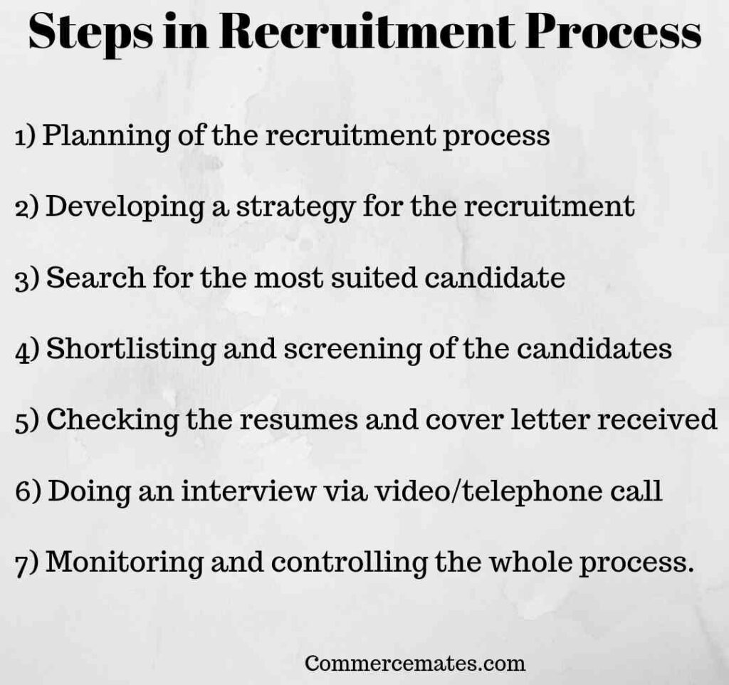 Steps in the Recruitment Process