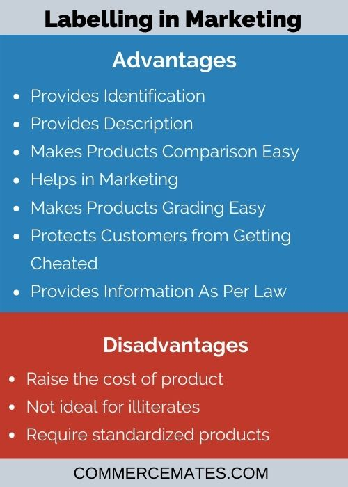 Advantages and Disadvantages of Labelling in Marketing