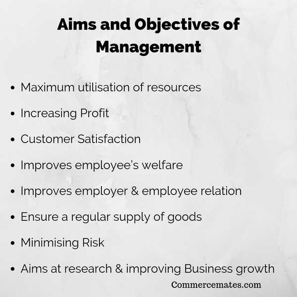 Aims and Objectives of Management