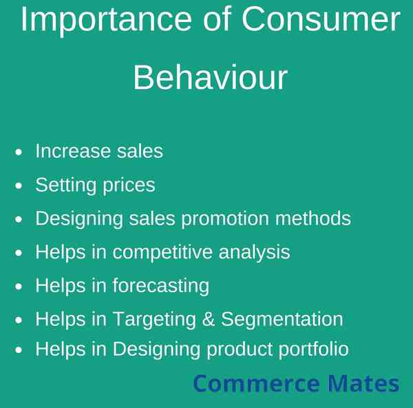 Importance of Consumer Behaviour in Marketing