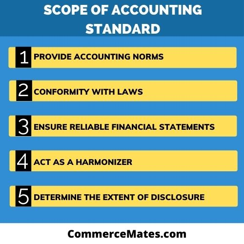 Scope of Accounting Standard