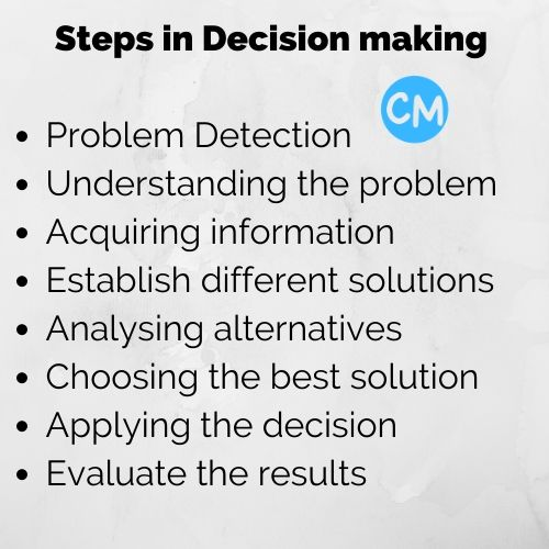 8 Steps in Decision making