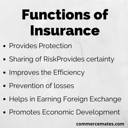 Functions of Insurance