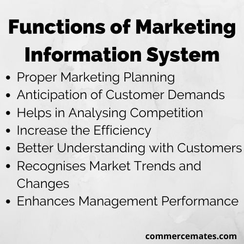 Functions of Marketing Information System