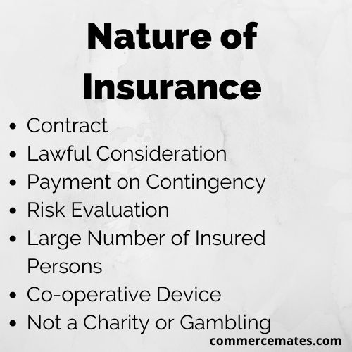 Nature of Insurance