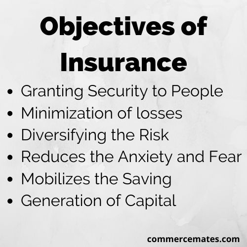 Objectives of Insurance