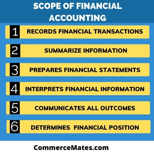 Scope of Financial Accounting