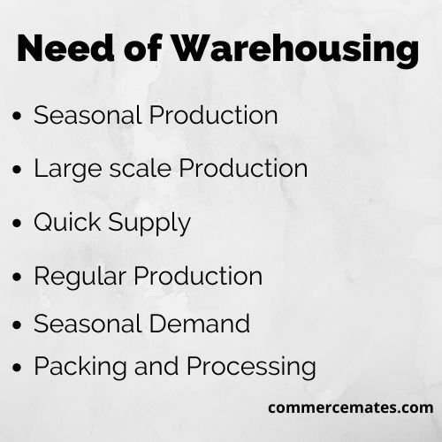 Need of Warehousing