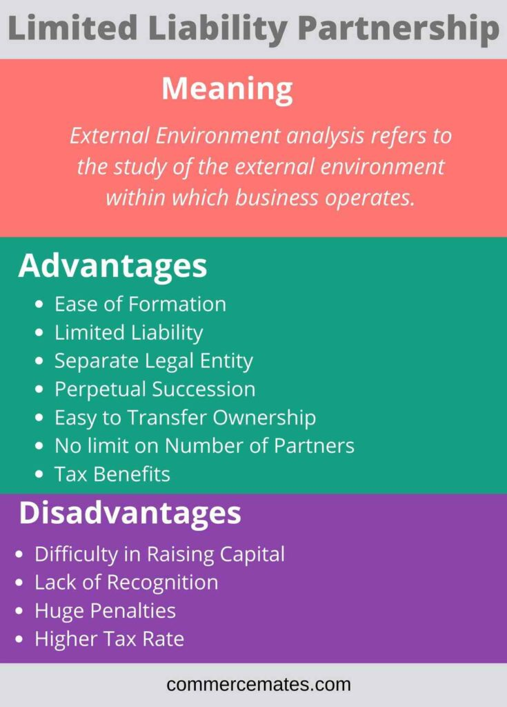 Advantages and Disadvantages of Limited Liability Partnership