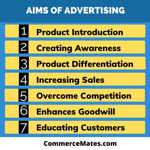 Aims of Advertising