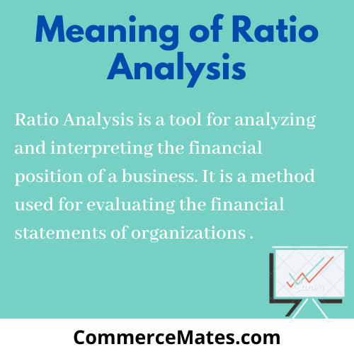 Meaning of Ratio Analysis