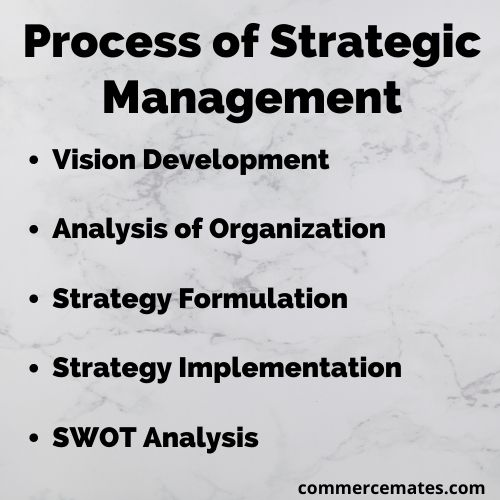 Steps of Strategic Management Process