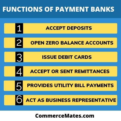 Functions of Payment Banks