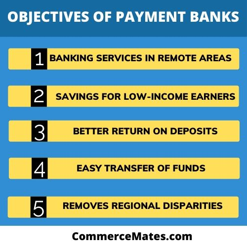 Objectives of Payment Banks