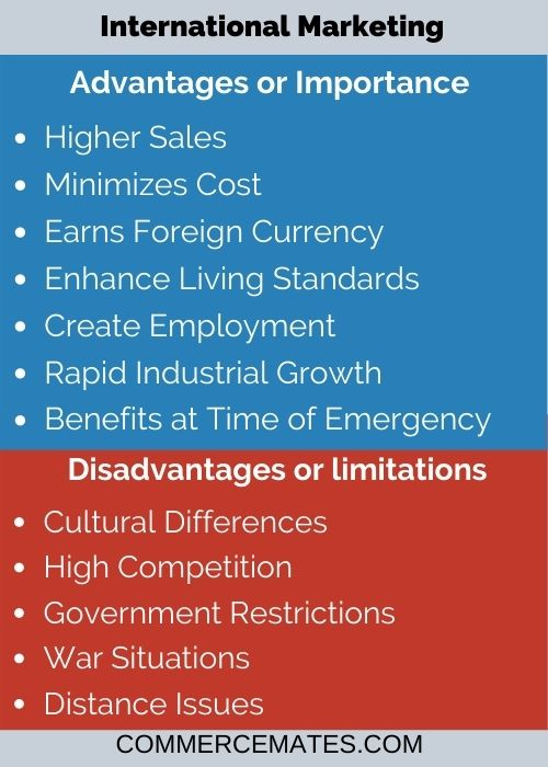 Advantages and Disadvantages of International Marketing