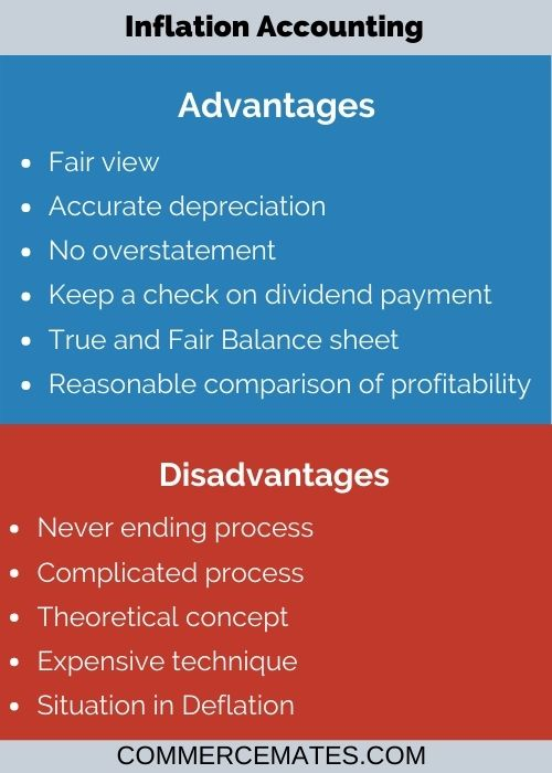 Advantages and Disadvantages of Inflation Accounting