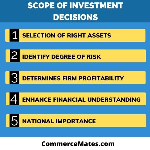 Scope of Investment Decisions