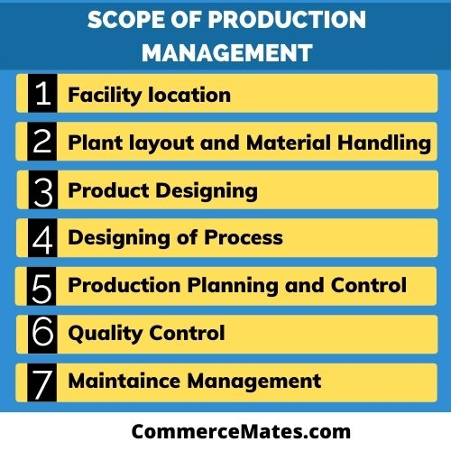 Scope of Production Management