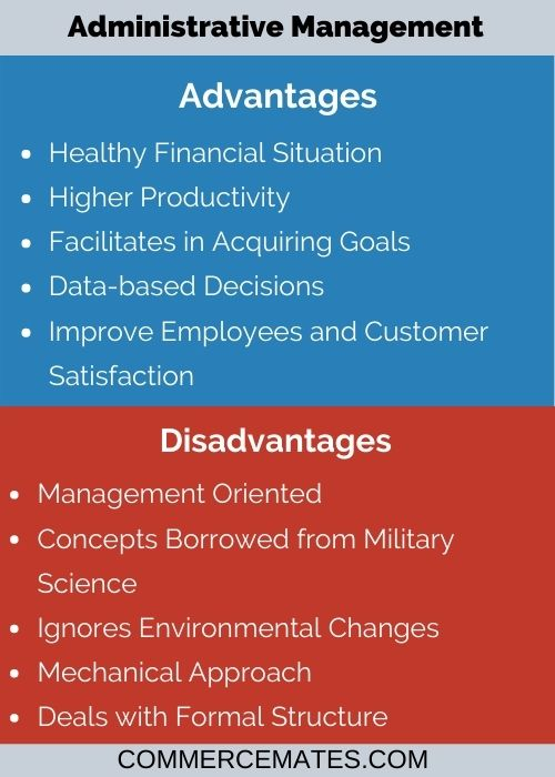 Advantages and Disadvantages of Administrative Management
