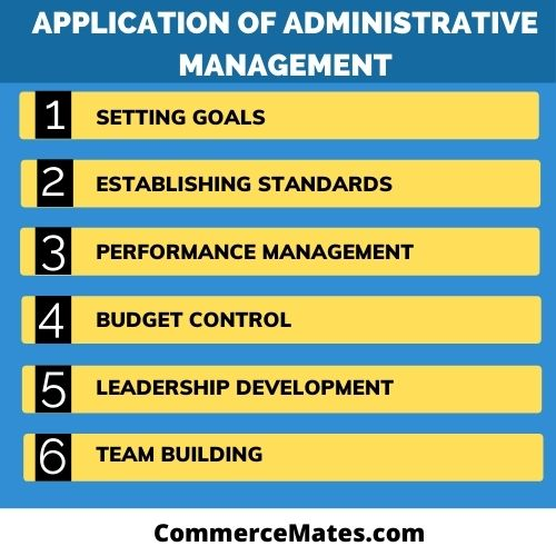 Application of Administrative Management