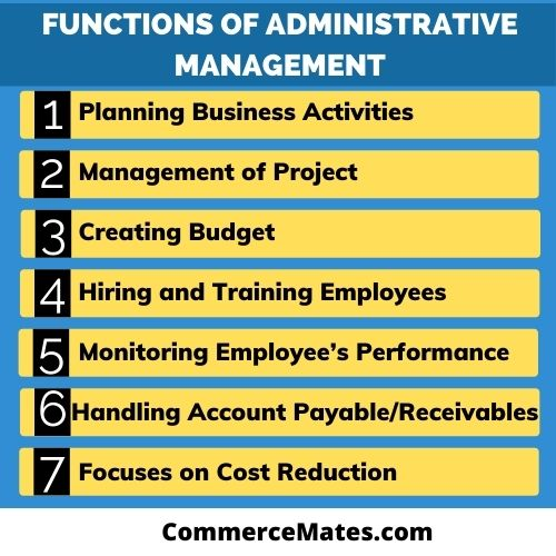 Functions of Administrative Management