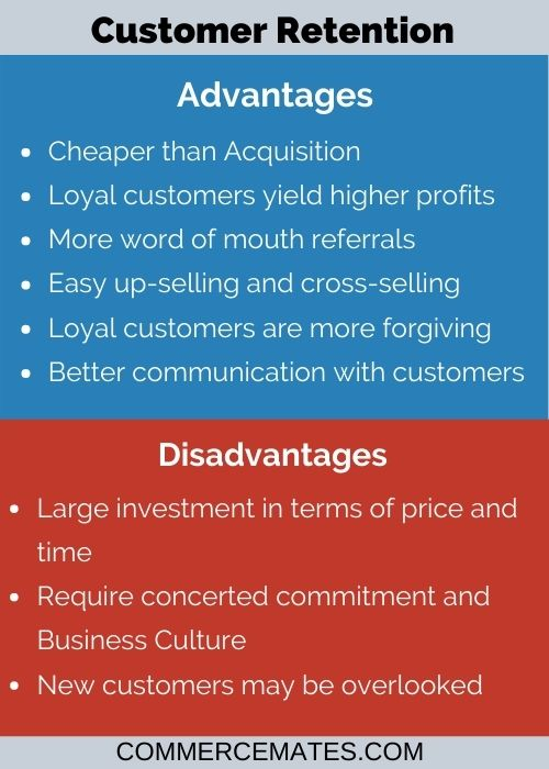 Advantages and Disadvantages of Customer Retention