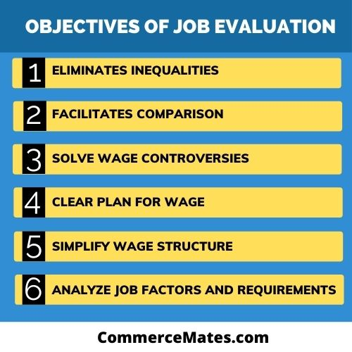 Objectives of Job Evaluation