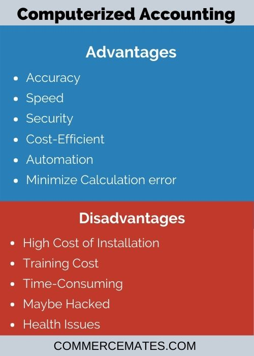 Advantages and disadvantages Computerized Accounting
