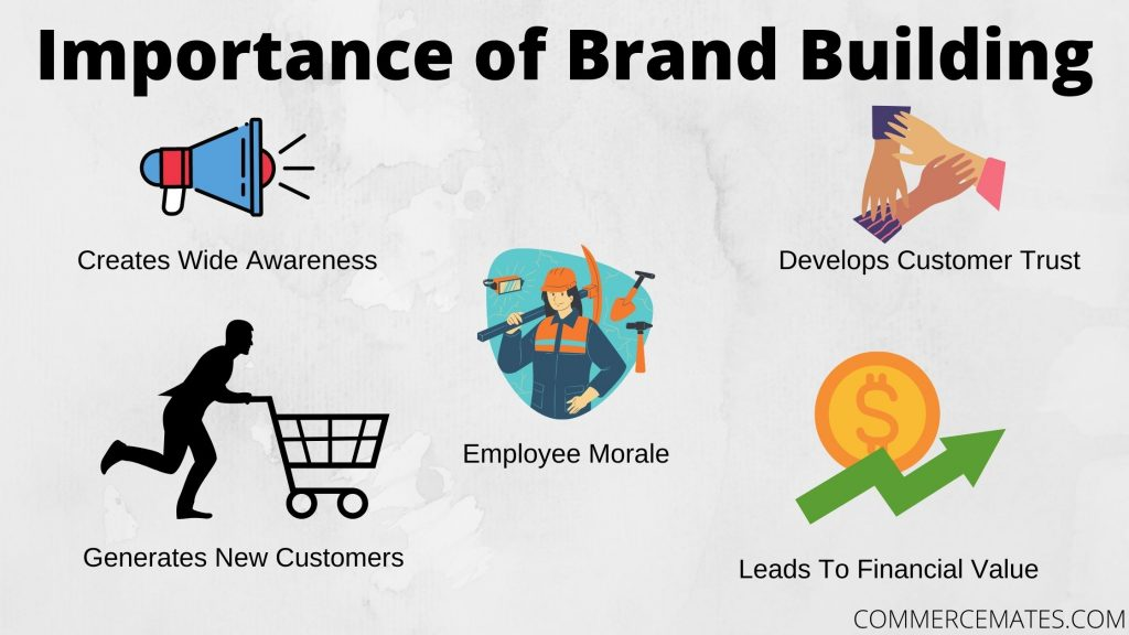 importance of brand building